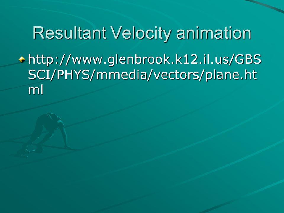 Resultant Velocity animation http://www.glenbrook.k12.il.us/GBS SCI/PHYS/mmedia/vectors/plane.ht ml