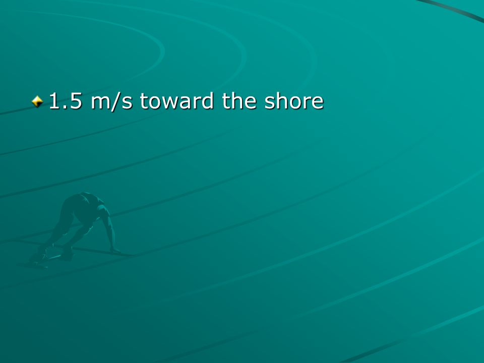 1.5 m/s toward the shore