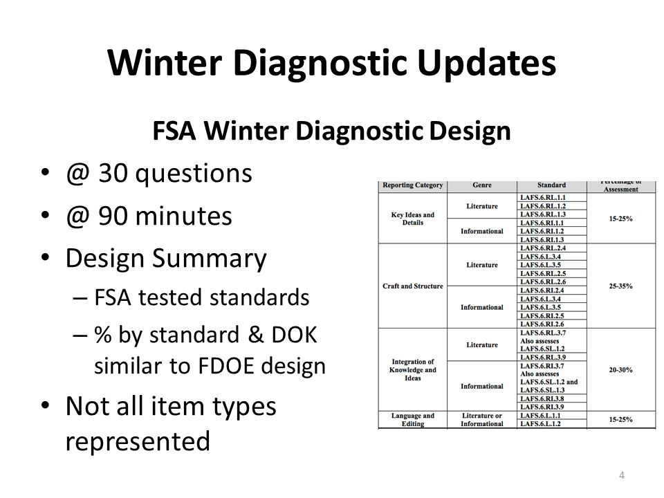 Winter Diagnostic Updates FSA Winter Diagnostic Design @ 30 questions @ 90 minutes Design Summary – FSA tested standards – % by standard & DOK similar to FDOE design Not all item types represented 4