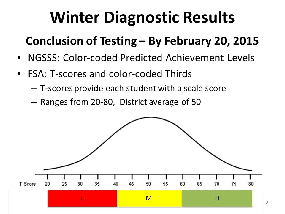 Winter Diagnostic Results Conclusion of Testing – By February 20, 2015 NGSSS: Color-coded Predicted Achievement Levels FSA: T-scores and color-coded Thirds – T-scores provide each student with a scale score – Ranges from 20-80, District average of 50 9 L L M M H H