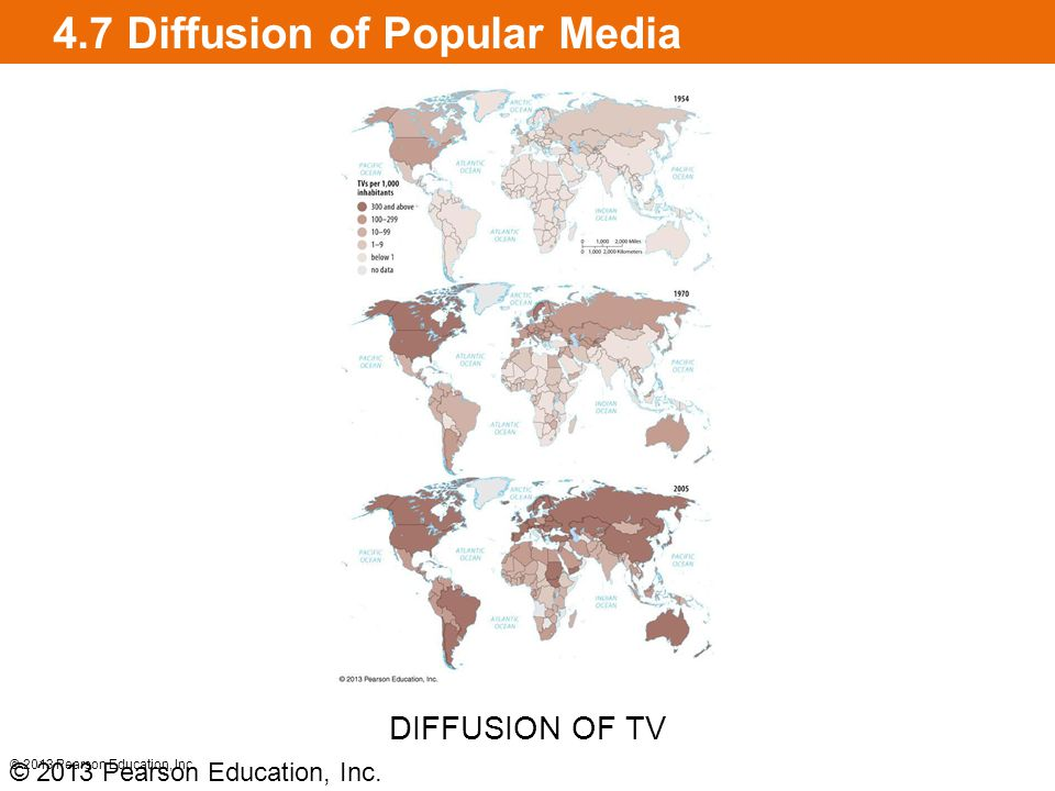 4.7 Diffusion of Popular Media © 2013 Pearson Education, Inc. DIFFUSION OF TV © 2013 Pearson Education, Inc.