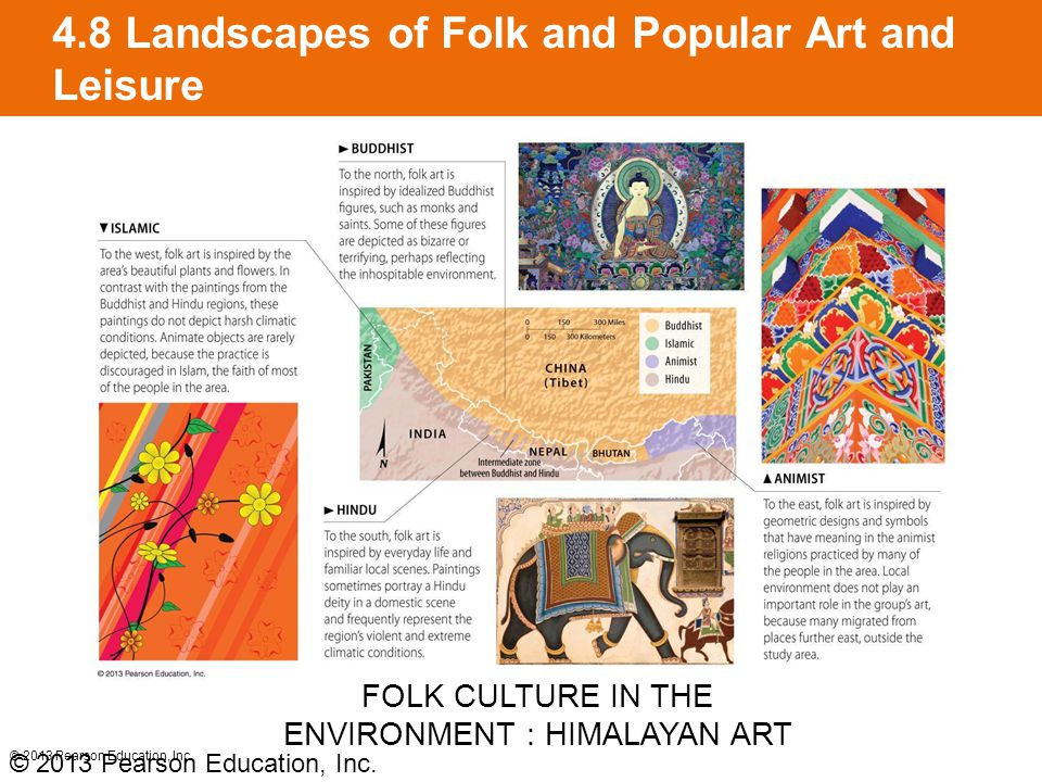 4.8 Landscapes of Folk and Popular Art and Leisure © 2013 Pearson Education, Inc. FOLK CULTURE IN THE ENVIRONMENT : HIMALAYAN ART © 2013 Pearson Educa