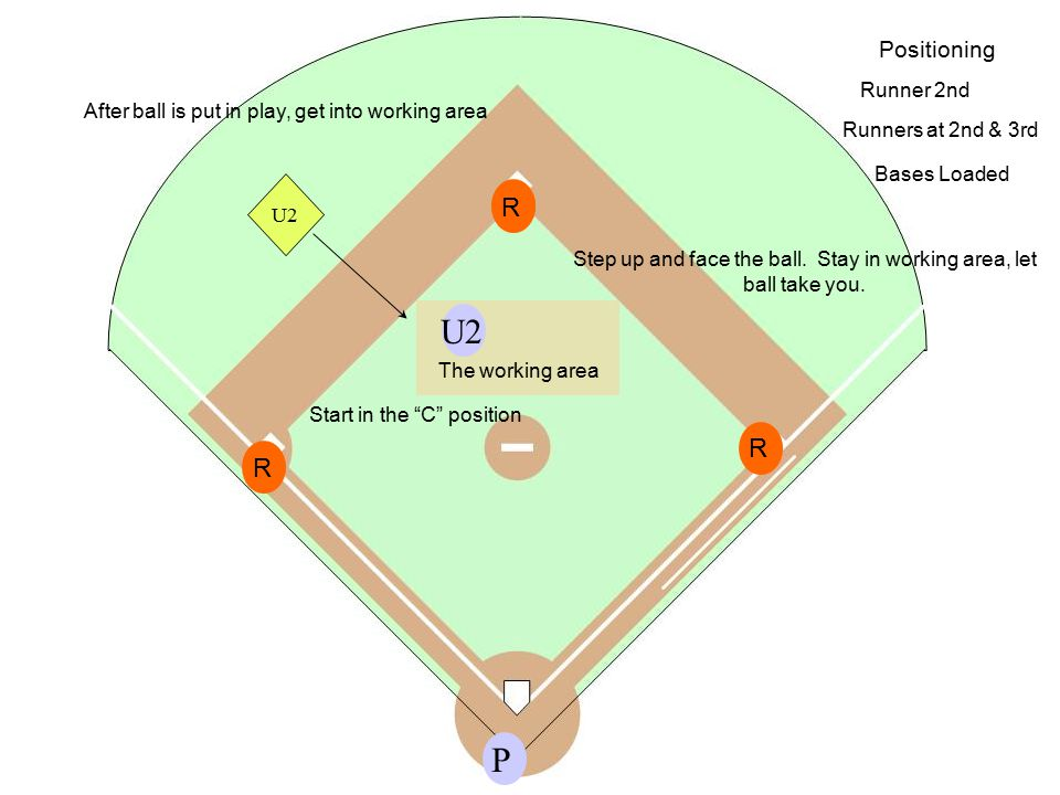 Fly Ball position PP Move as far as needed to make the call, from the working area, never cross base lines to see a catch.