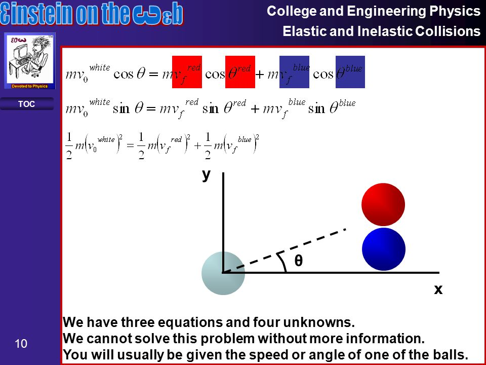College and Engineering Physics Elastic and Inelastic Collisions 10 TOC x y θ We have three equations and four unknowns.
