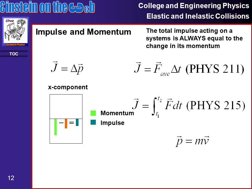 College and Engineering Physics Elastic and Inelastic Collisions 12 TOC Impulse and Momentum Momentum Impulse x-component The total impulse acting on a systems is ALWAYS equal to the change in its momentum