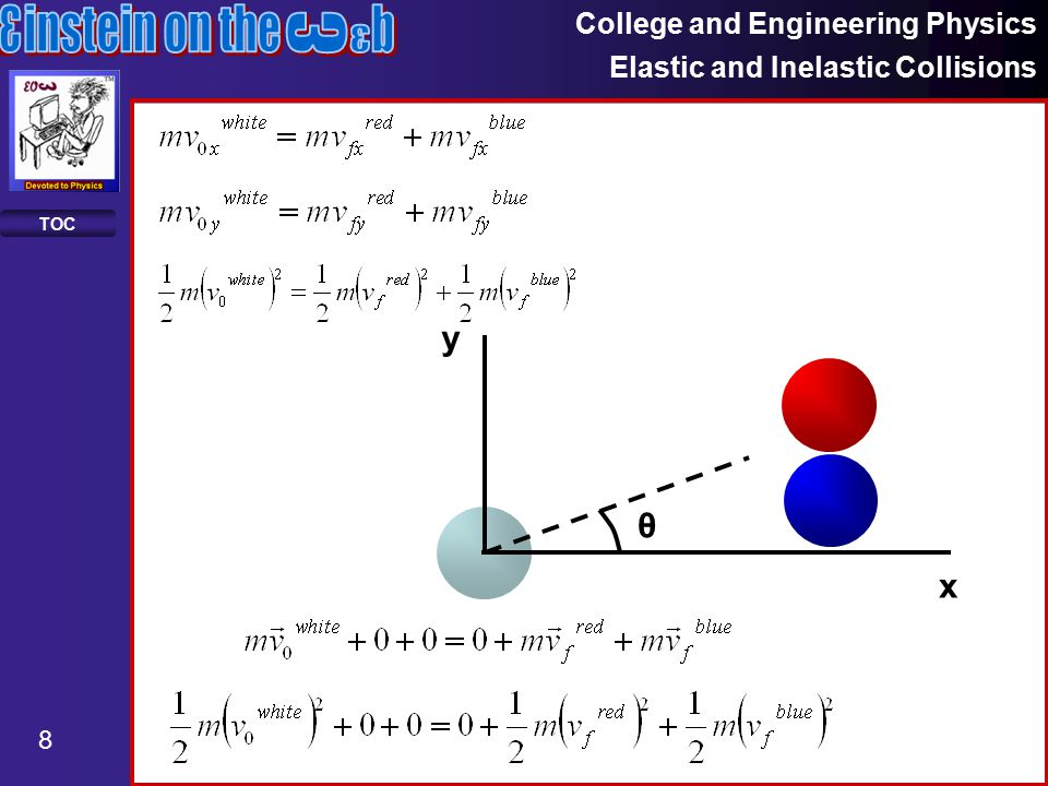 College and Engineering Physics Elastic and Inelastic Collisions 8 TOC x y θ