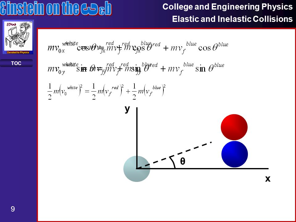 College and Engineering Physics Elastic and Inelastic Collisions 9 TOC x y θ