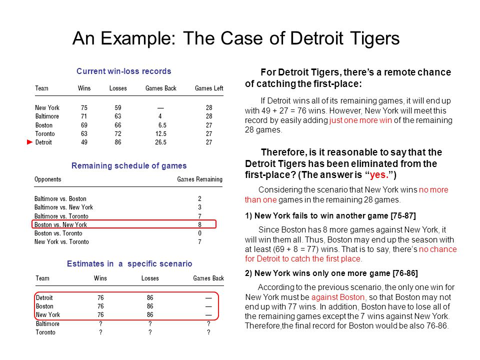 Mathematical Models: First-Place-Clinching (1) (2) team must win some games against.