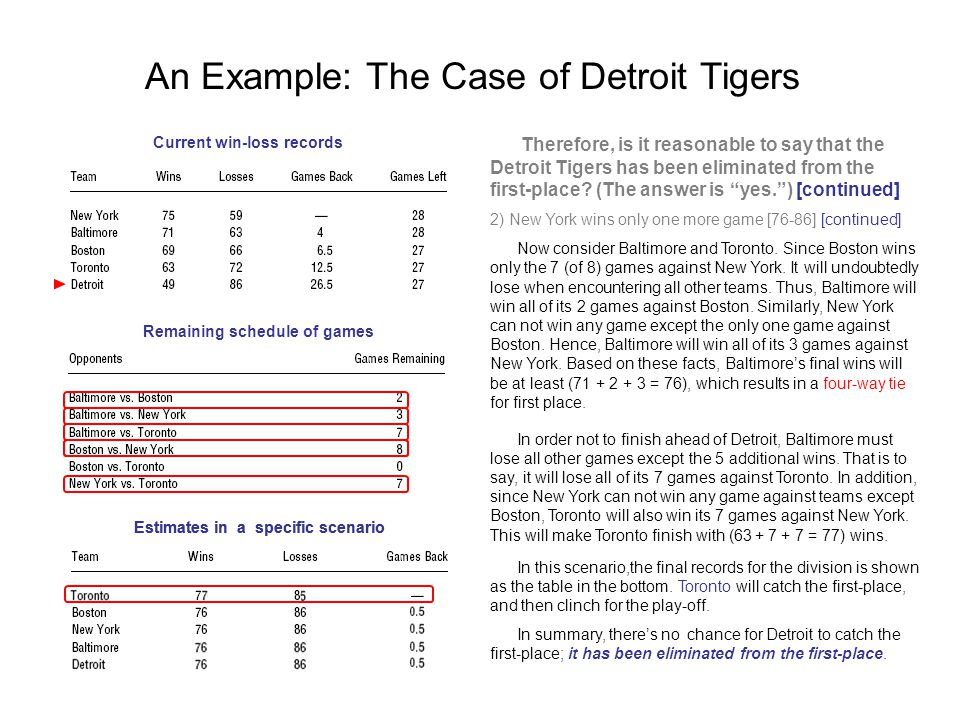 Mathematical Models: First-Place-Clinching (1) (2) we assume that each future win by team comes against teams other than.