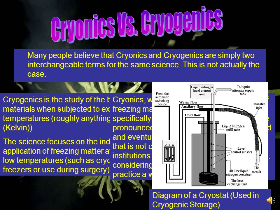 Cryonics is the belief that a human being or organism that can no longer sustain life may be frozen cryogenically immediately after death, and, someti