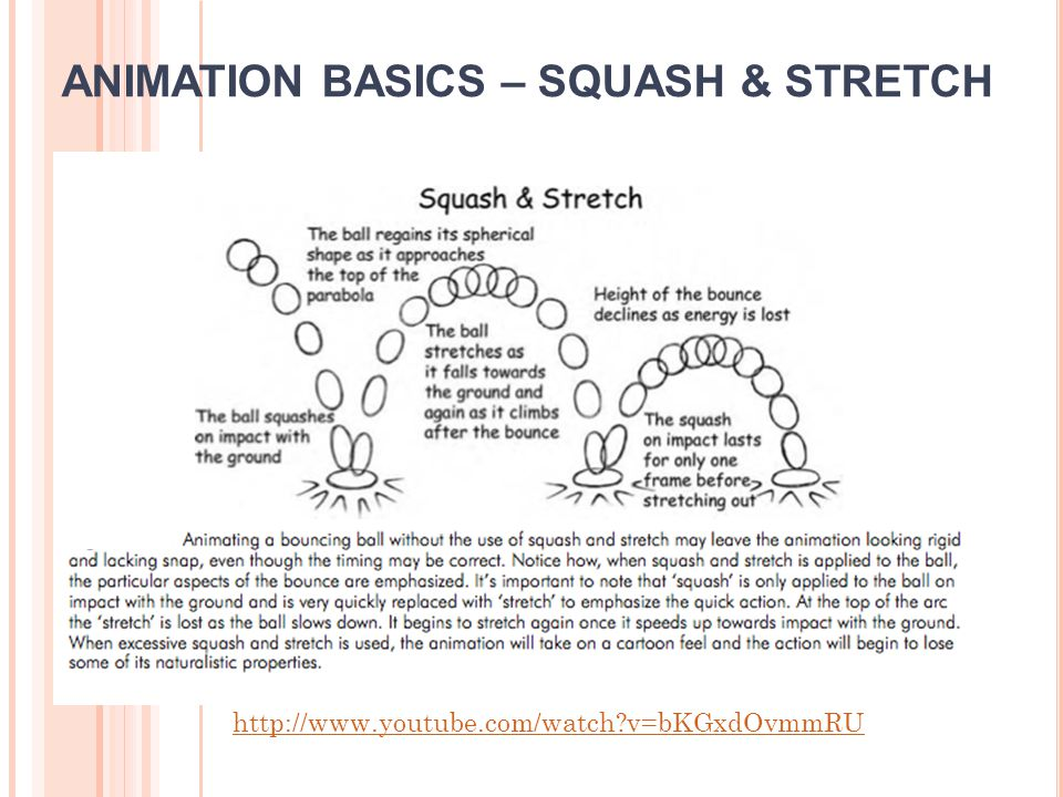ANIMATION BASICS – SQUASH & STRETCH http://www.youtube.com/watch v=bKGxdOvmmRU