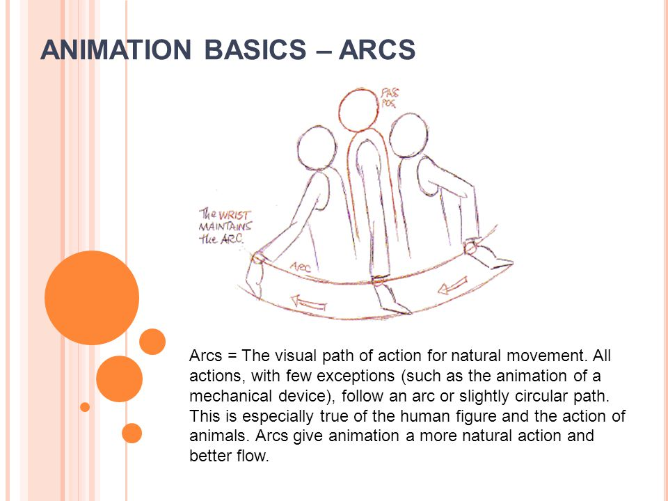ANIMATION BASICS – ARCS Arcs = The visual path of action for natural movement.
