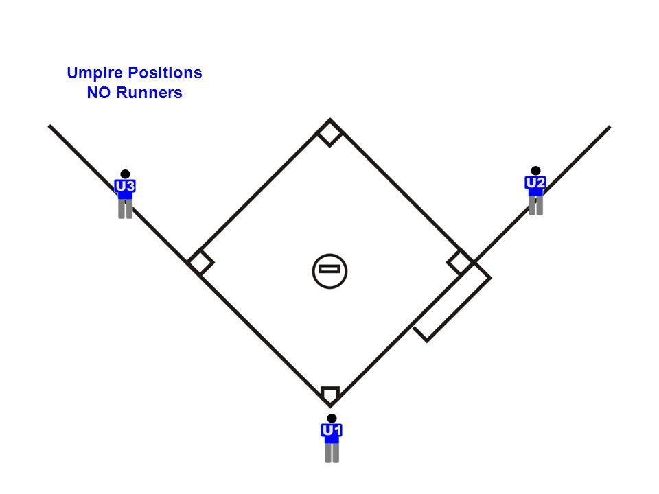 Umpire Positions Runner on 1 st