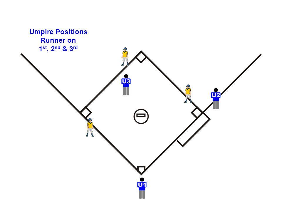 INFIELD Catch / No Catch (per NFHS) P SS 3B 2B 1B