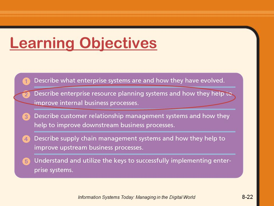 Information Systems Today: Managing in the Digital World 8-22 Learning Objectives