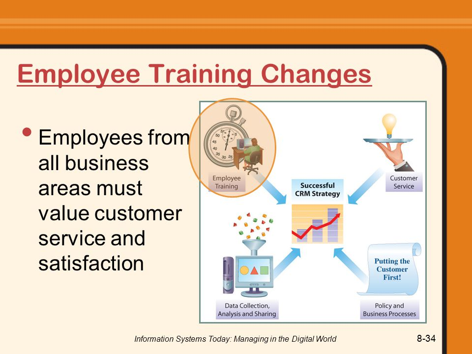 Information Systems Today: Managing in the Digital World 8-34 Employee Training Changes Employees from all business areas must value customer service and satisfaction