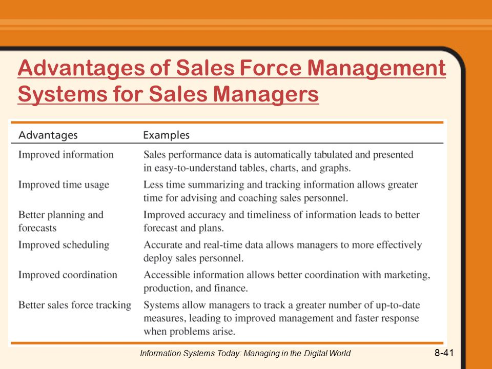 Information Systems Today: Managing in the Digital World 8-41 Advantages of Sales Force Management Systems for Sales Managers