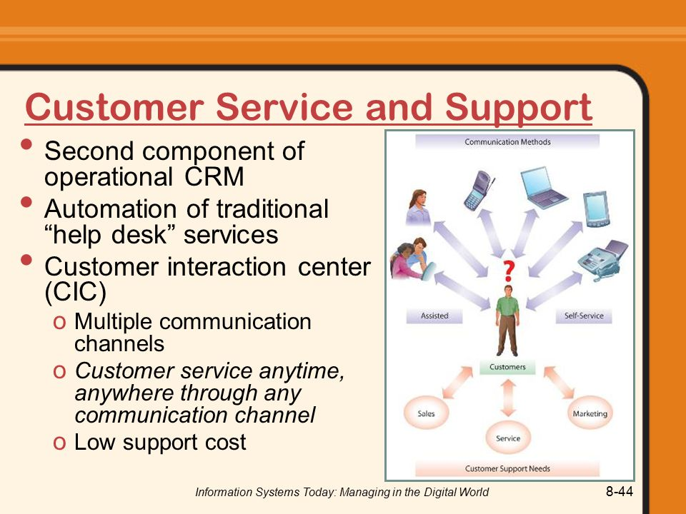Information Systems Today: Managing in the Digital World 8-44 Customer Service and Support Second component of operational CRM Automation of traditional help desk services Customer interaction center (CIC) o Multiple communication channels o Customer service anytime, anywhere through any communication channel o Low support cost