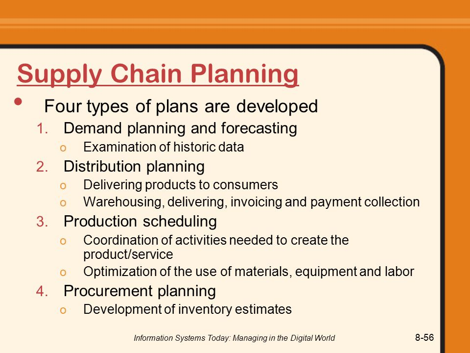 Information Systems Today: Managing in the Digital World 8-56 Supply Chain Planning Four types of plans are developed 1.