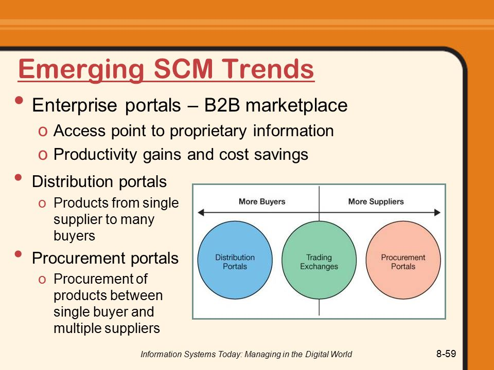 Information Systems Today: Managing in the Digital World 8-59 Emerging SCM Trends Enterprise portals – B2B marketplace o Access point to proprietary information o Productivity gains and cost savings Distribution portals o Products from single supplier to many buyers Procurement portals o Procurement of products between single buyer and multiple suppliers