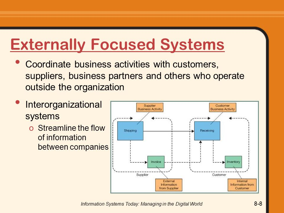 Information Systems Today: Managing in the Digital World 8-8 Externally Focused Systems Coordinate business activities with customers, suppliers, business partners and others who operate outside the organization Interorganizational systems o Streamline the flow of information between companies
