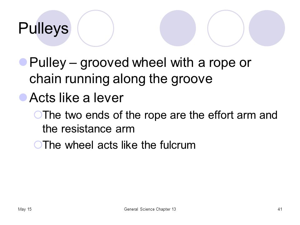 May 15General Science Chapter 1341 Pulleys Pulley – grooved wheel with a rope or chain running along the groove Acts like a lever  The two ends of th