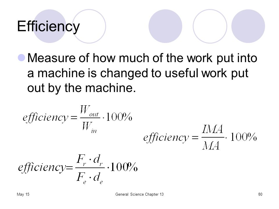 May 15General Science Chapter 1380 Efficiency Measure of how much of the work put into a machine is changed to useful work put out by the machine.