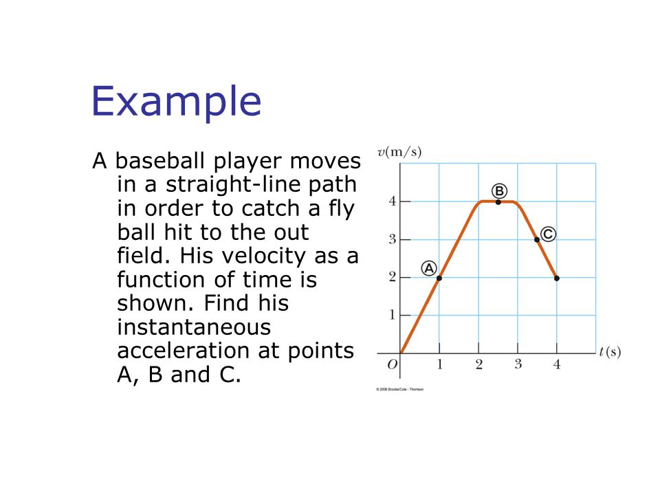 Example A baseball player moves in a straight-line path in order to catch a fly ball hit to the out field. His velocity as a function of time is shown