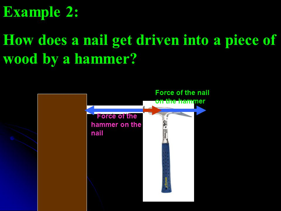 Example 2: How does a nail get driven into a piece of wood by a hammer? Force of the hammer on the nail Force of the nail on the hammer Force of wood