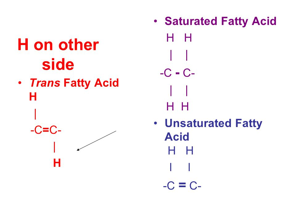 H on other side Trans Fatty Acid H | -C=C- | H Saturated Fatty Acid H H | | -C - C- | | H H Unsaturated Fatty Acid H H l l -C = C-