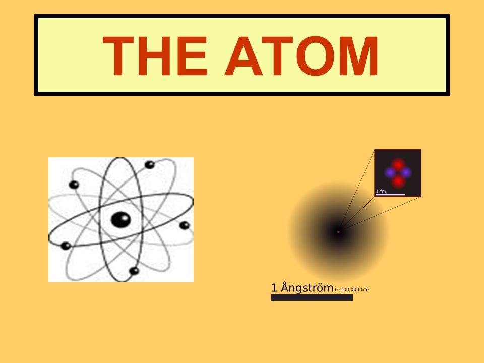 THE ATOMIC BOMB Atomic Fission or Atomic Fusion