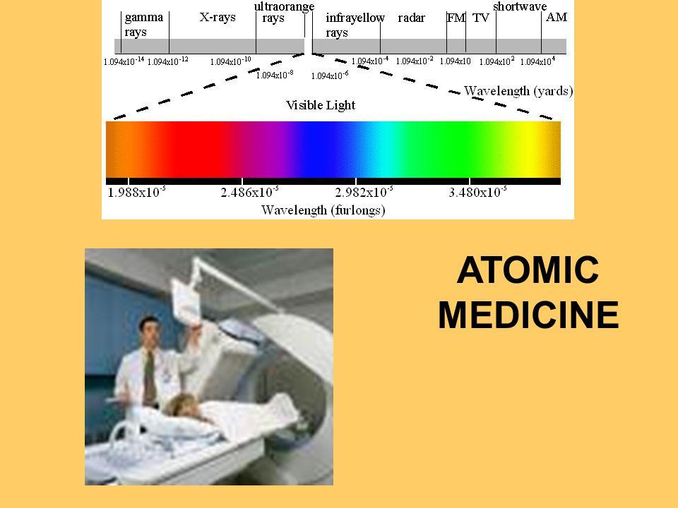 ATOMIC MEDICINE