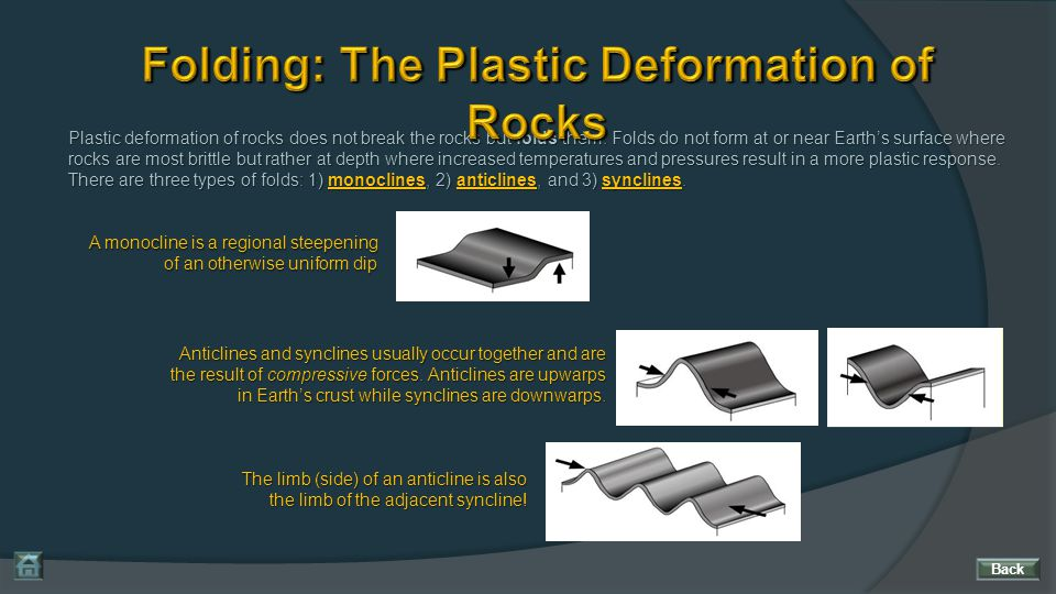 Plastic deformation of rocks does not break the rocks but folds them. Folds do not form at or near Earth's surface where rocks are most brittle but ra