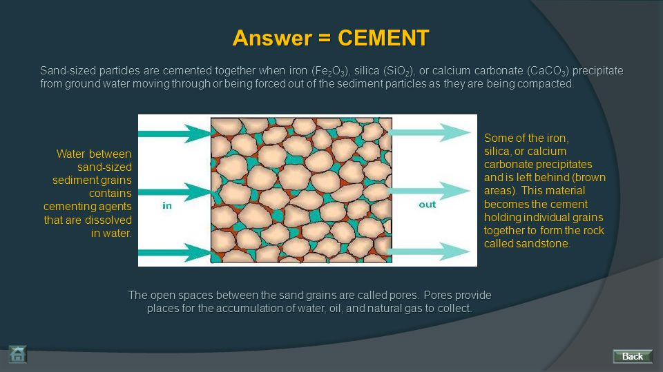 Answer = CEMENT Sand-sized particles are cemented together when iron (Fe 2 O 3 ), silica (SiO 2 ), or calcium carbonate (CaCO 3 ) precipitate from gro