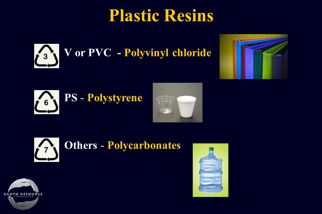 Plastic Resins V or PVC - Polyvinyl chloride PS - Polystyrene Others - Polycarbonates