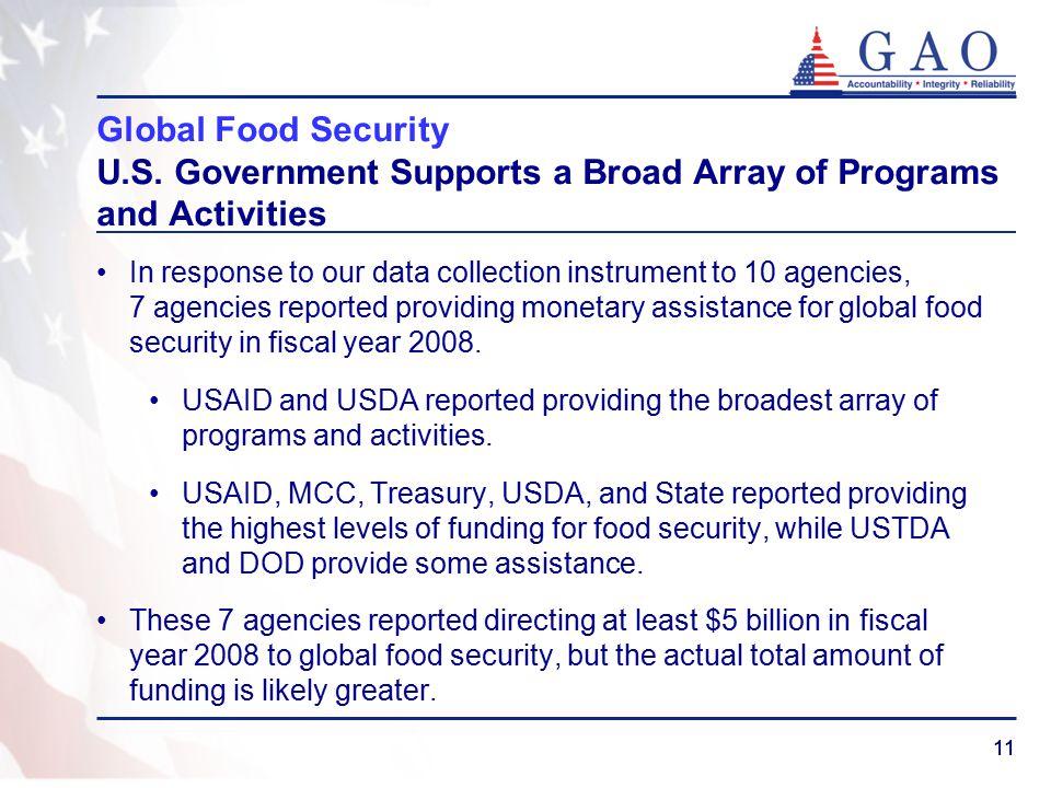 11 Global Food Security U.S.