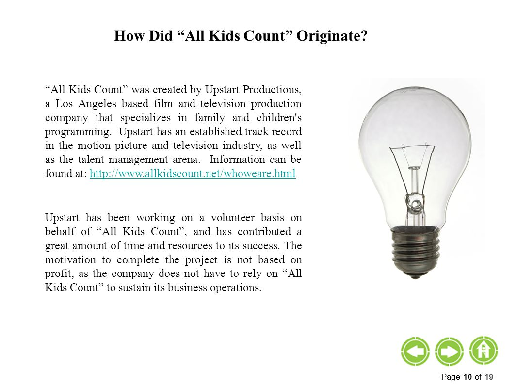 How Did All Kids Count Originate.