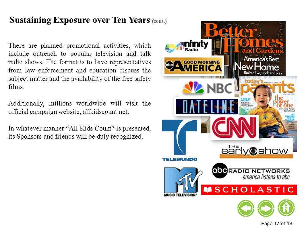 Sustaining Exposure over Ten Years (cont.) There are planned promotional activities, which include outreach to popular television and talk radio shows.