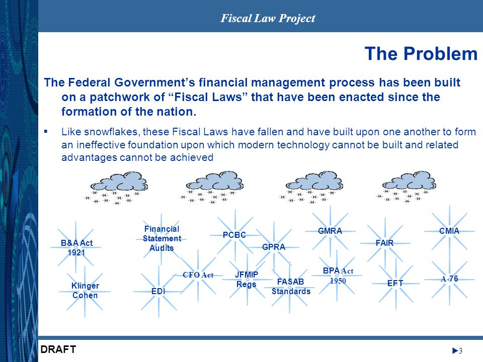 Fiscal Law Project 33 DRAFT The Problem The Federal Government's financial management process has been built on a patchwork of Fiscal Laws that have been enacted since the formation of the nation.