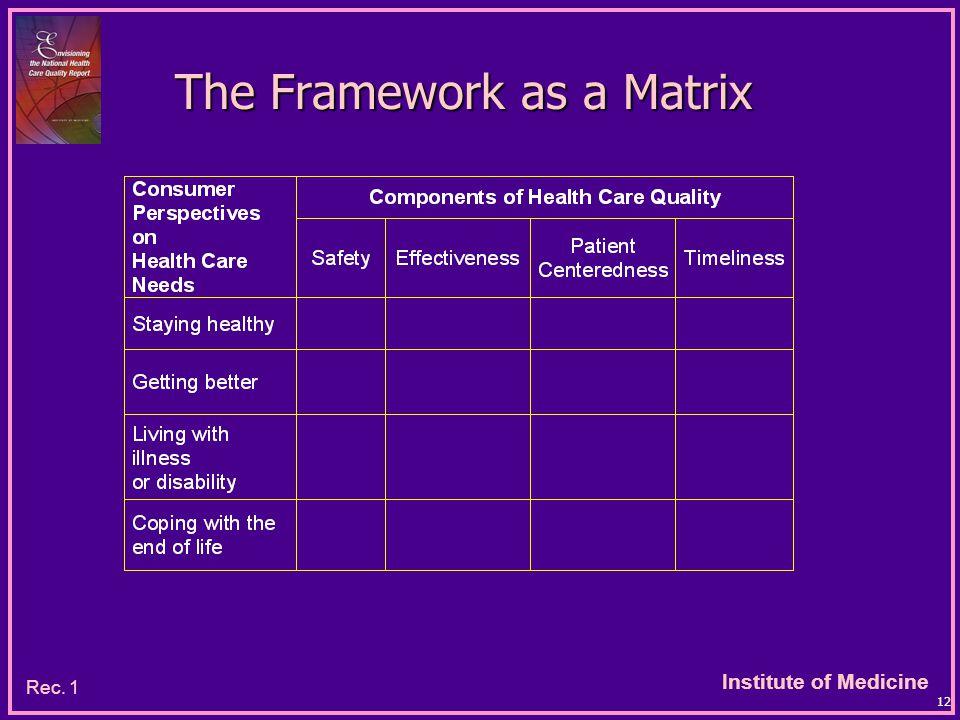 Institute of Medicine 12 The Framework as a Matrix Rec. 1