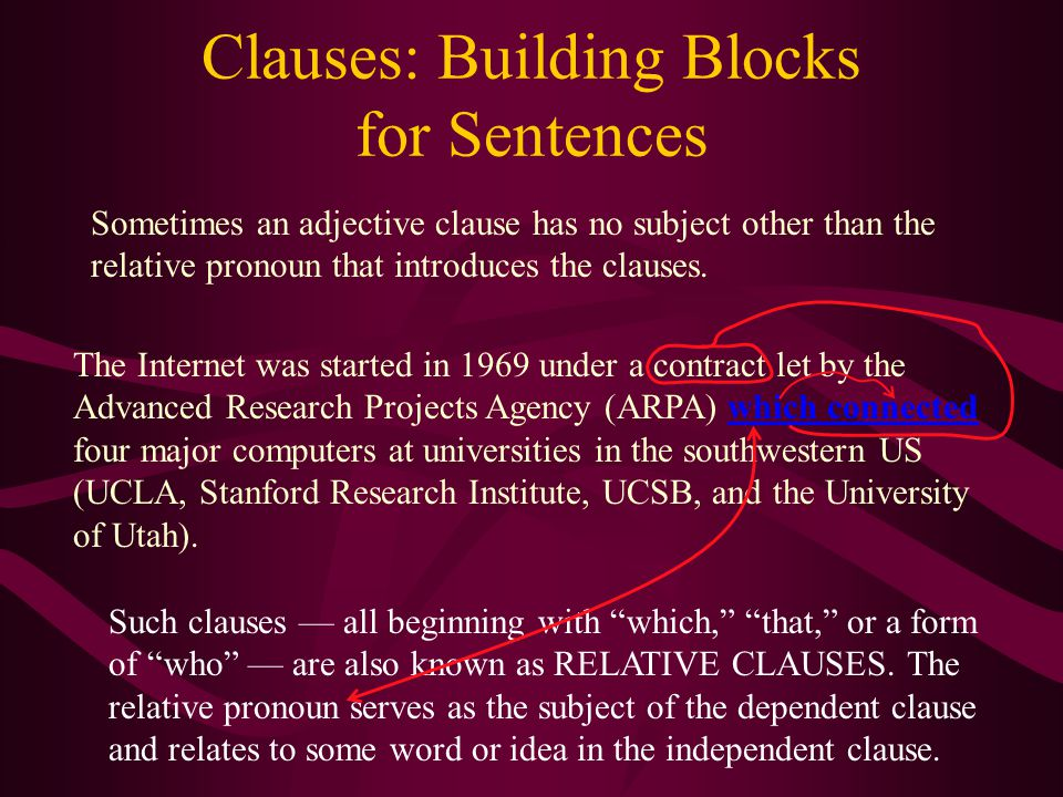 Clauses: Building Blocks for Sentences Dependent clauses can be identified and classified according to their role in the sentence.
