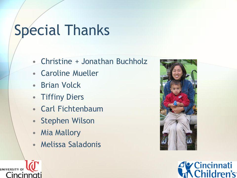 Special Thanks Christine + Jonathan Buchholz Caroline Mueller Brian Volck Tiffiny Diers Carl Fichtenbaum Stephen Wilson Mia Mallory Melissa Saladonis