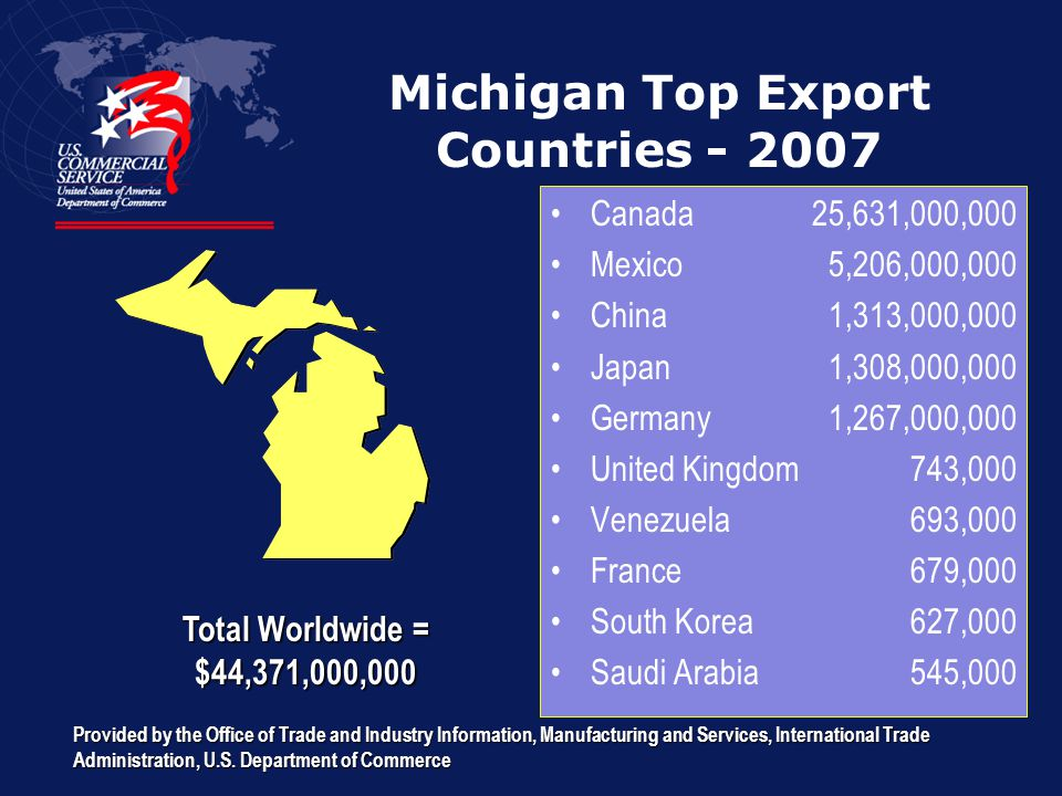 NAICS Total All Merchandise Exports from Michigan to South Korea in thousands ($ USD) Transportation Eq.