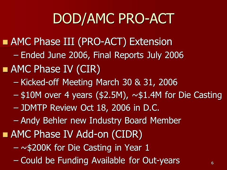 6 DOD/AMC PRO-ACT AMC Phase III (PRO-ACT) Extension AMC Phase III (PRO-ACT) Extension –Ended June 2006, Final Reports July 2006 AMC Phase IV (CIR) AMC