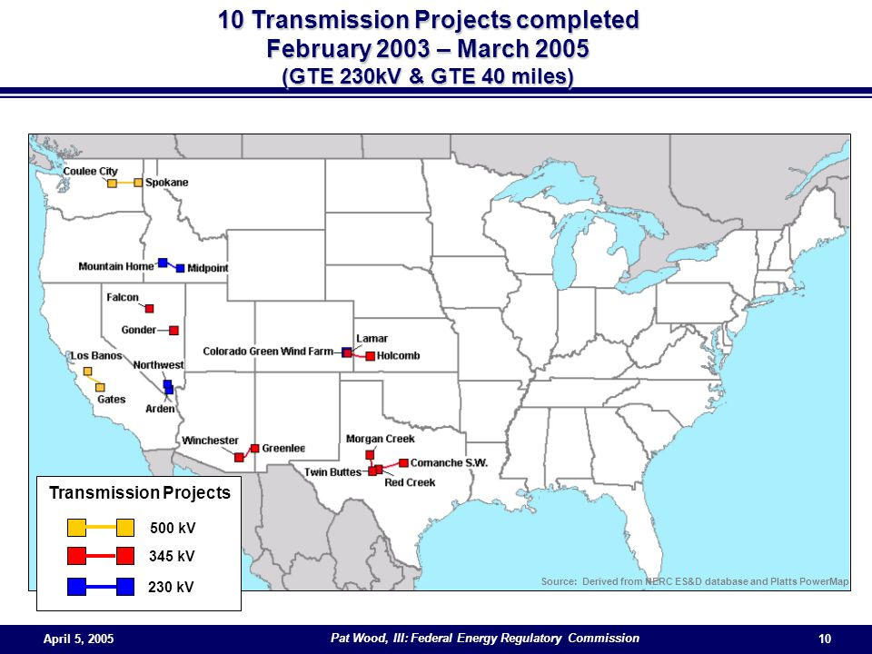 April 5, 2005 Pat Wood, III: Federal Energy Regulatory Commission 10 10 Transmission Projects completed February 2003 – March 2005 (GTE 230kV & GTE 40 miles) Source: Derived from NERC ES&D database and Platts PowerMap 500 kV 345 kV 230 kV Transmission Projects
