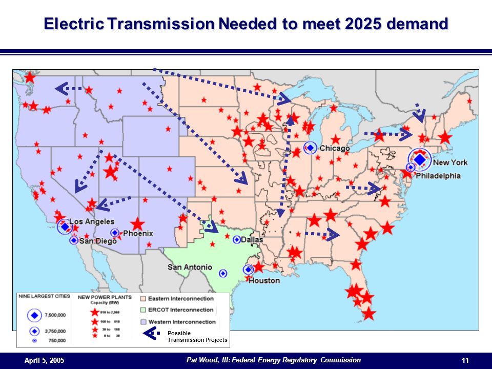 April 5, 2005 Pat Wood, III: Federal Energy Regulatory Commission 11 Electric Transmission Needed to meet 2025 demand Possible Transmission Projects