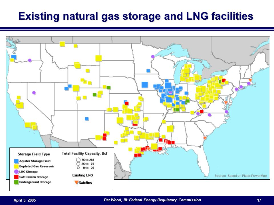 April 5, 2005 Pat Wood, III: Federal Energy Regulatory Commission 17 Existing natural gas storage and LNG facilities Source: Based on Platts PowerMap