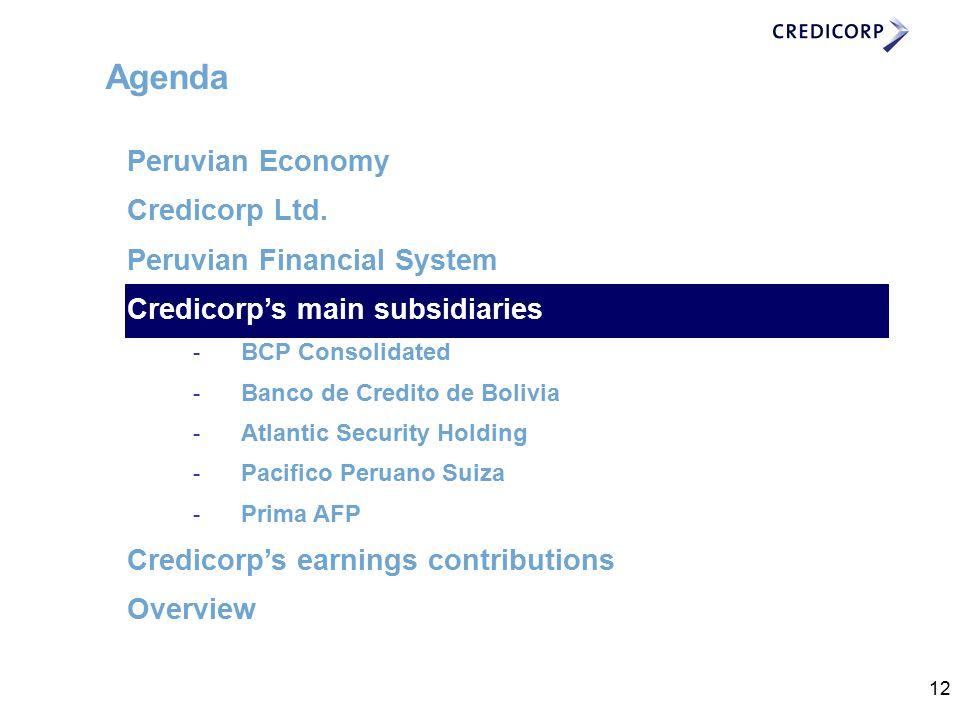 12 Agenda Peruvian Economy Credicorp Ltd.
