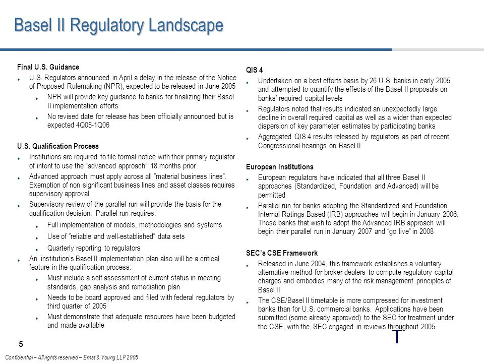 5 Confidential – All rights reserved – Ernst & Young LLP 2005 Basel II Regulatory Landscape QIS 4 Undertaken on a best efforts basis by 26 U.S.