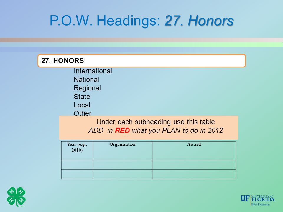 27. Honors P.O.W. Headings: 27. Honors 27. HONORS Under each subheading use this table RED ADD in RED what you PLAN to do in 2012 International Nation